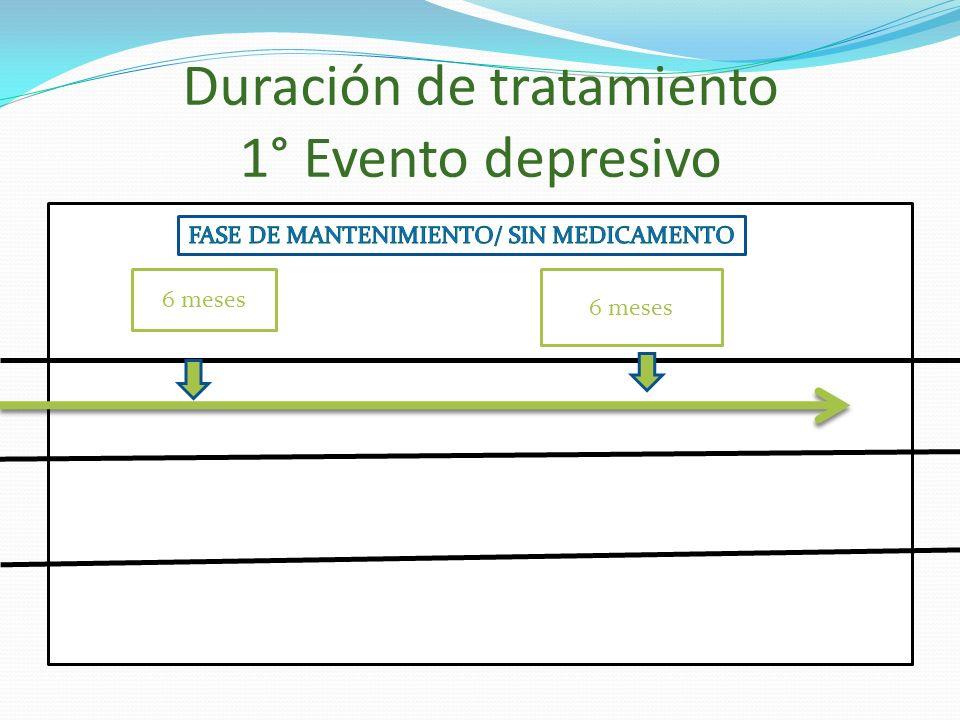 Duración de tratamiento 1° Evento depresivo 6 meses