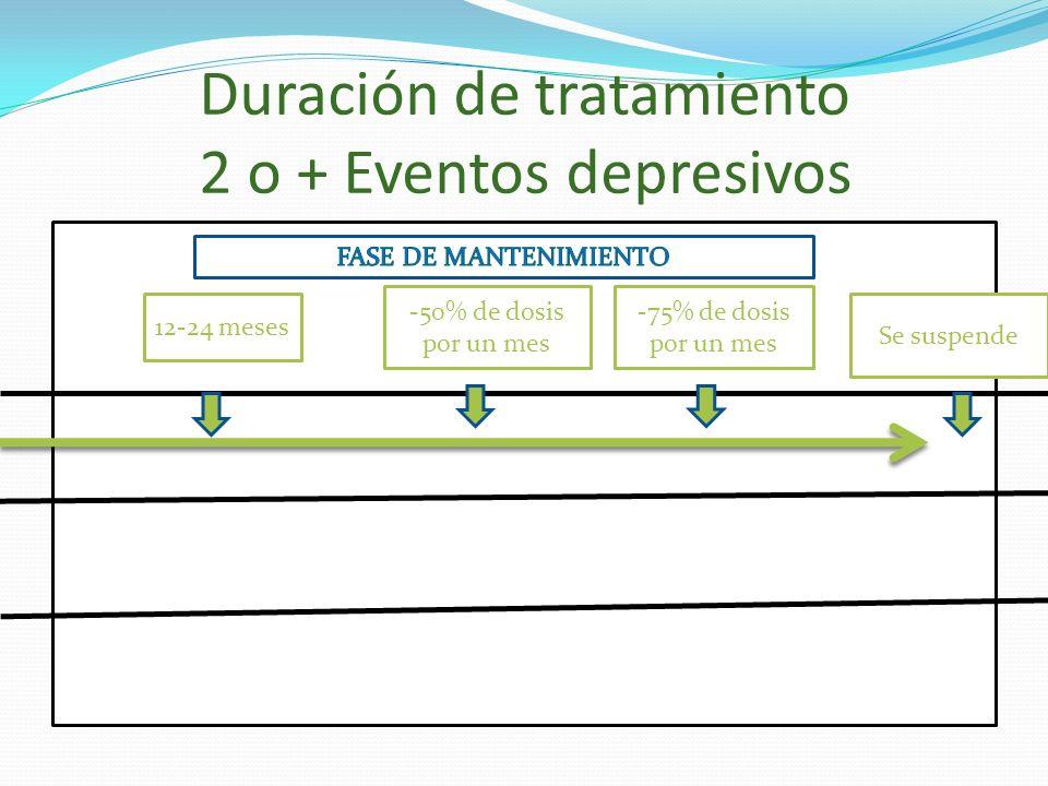 Duración de tratamiento 2 o + Eventos depresivos 12-24 meses -50% de dosis por un mes -75% de dosis por un mes Se suspende
