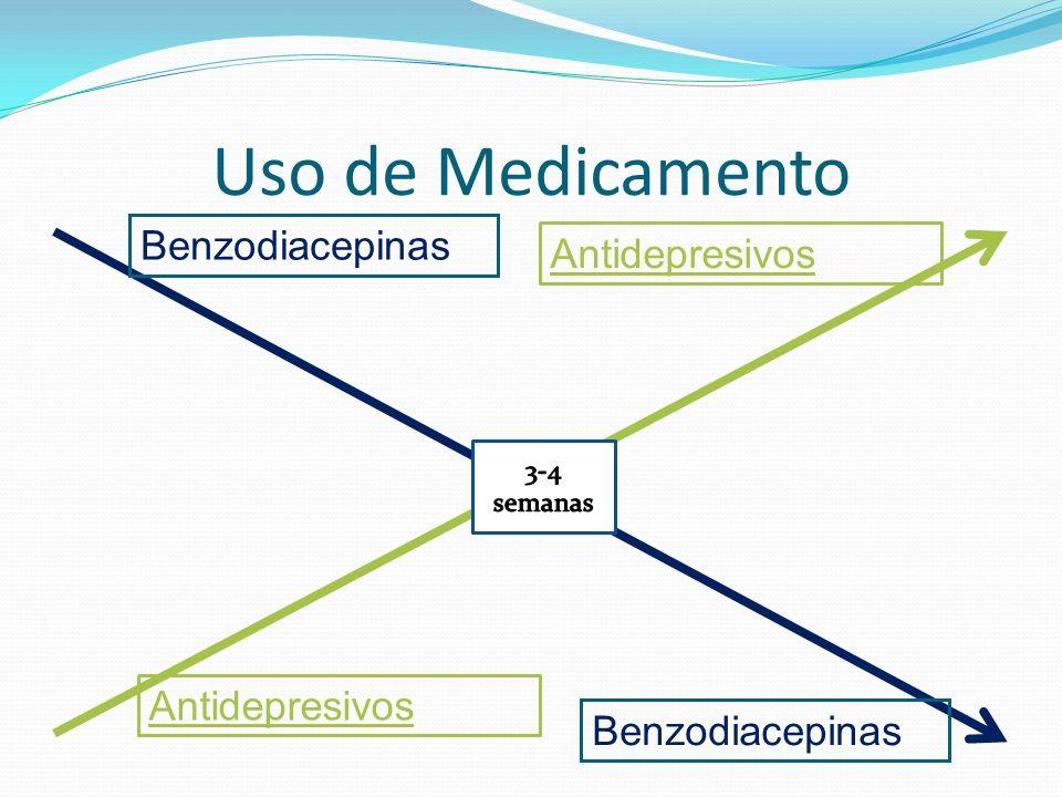 Uso de Medicamento Benzodiacepinas Antidepresivos Benzodiacepinas Antidepresivos