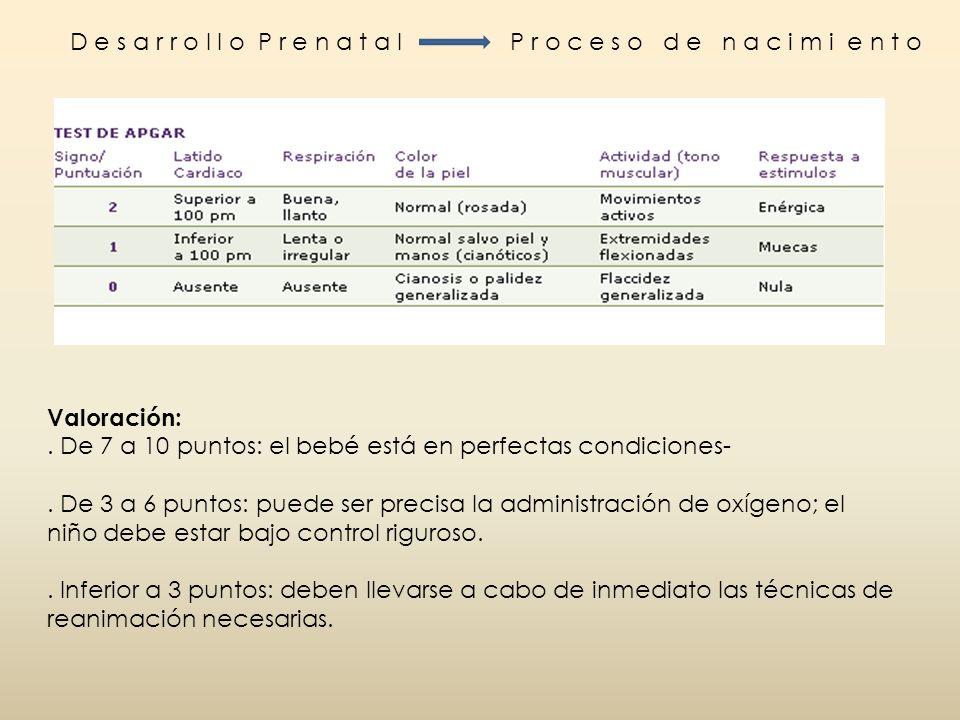D e s a r r o l l o P r e n a t a lP r o c e s o d e n a c i m i e n t o Valoración:. De 7 a 10 puntos: el bebé está en perfectas condiciones-. De 3 a