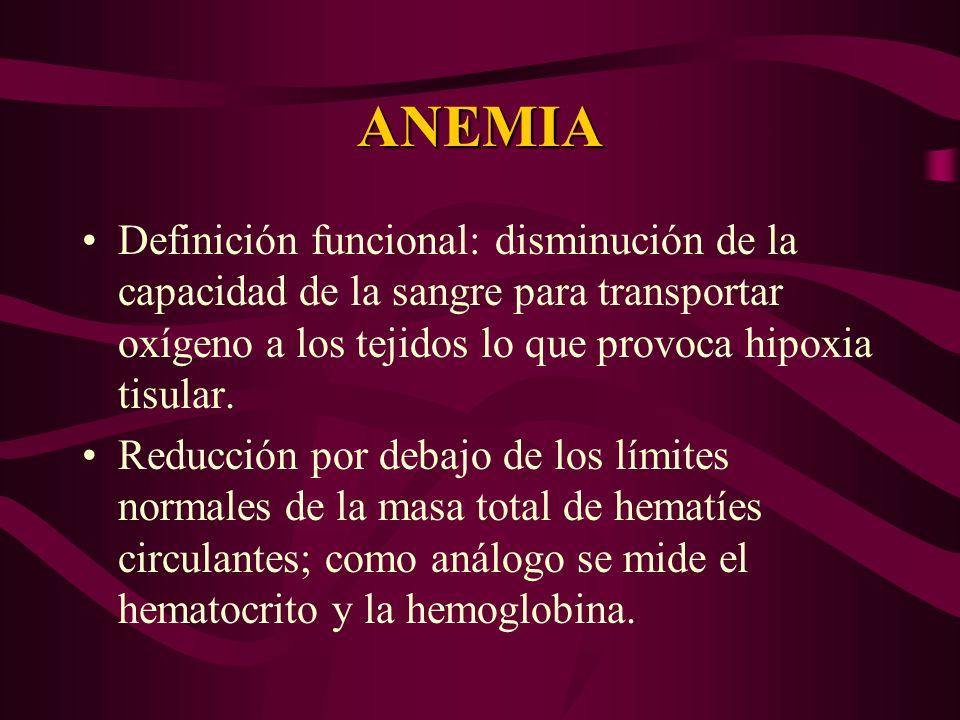 ANEMIA Definición funcional: disminución de la capacidad de la sangre para transportar oxígeno a los tejidos lo que provoca hipoxia tisular. Reducción