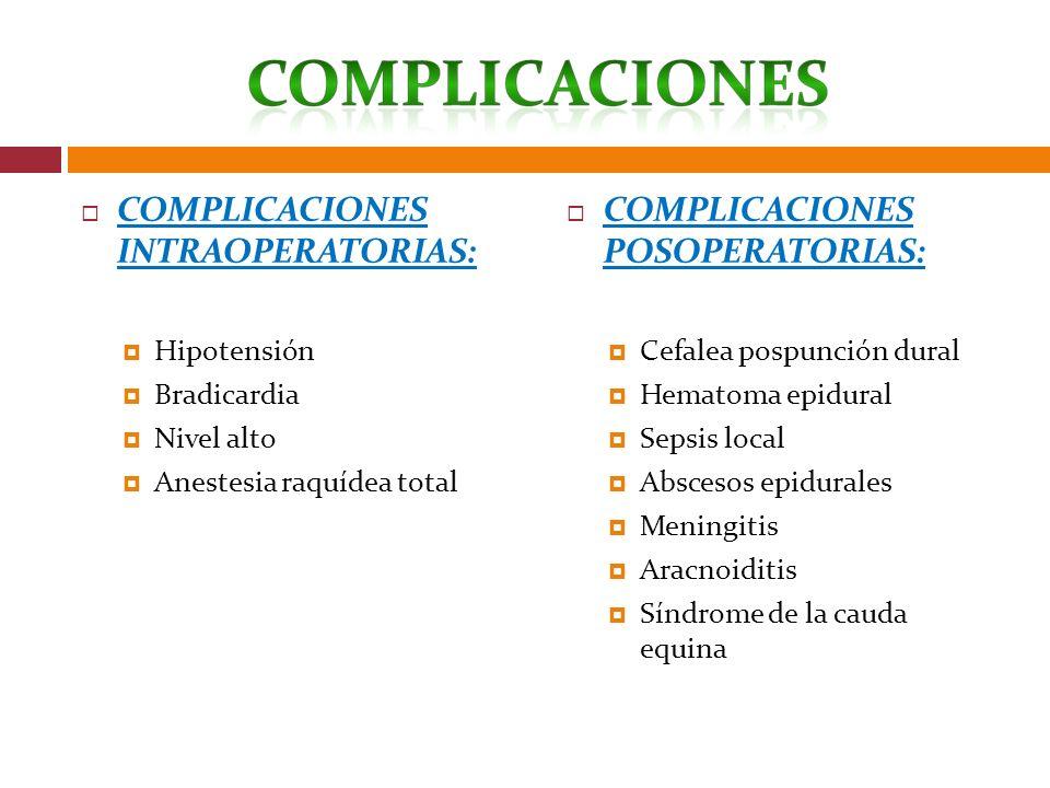 COMPLICACIONES INTRAOPERATORIAS: Hipotensión Bradicardia Nivel alto Anestesia raquídea total COMPLICACIONES POSOPERATORIAS: Cefalea pospunción dural H