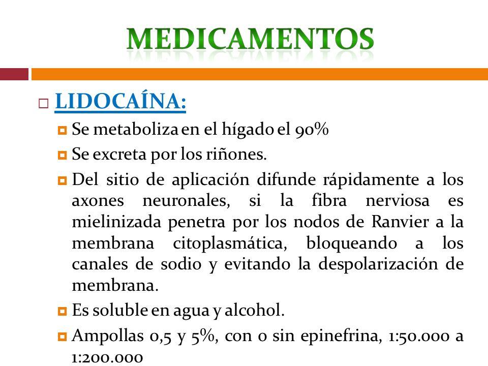 LIDOCAÍNA: Se metaboliza en el hígado el 90% Se excreta por los riñones. Del sitio de aplicación difunde rápidamente a los axones neuronales, si la fi