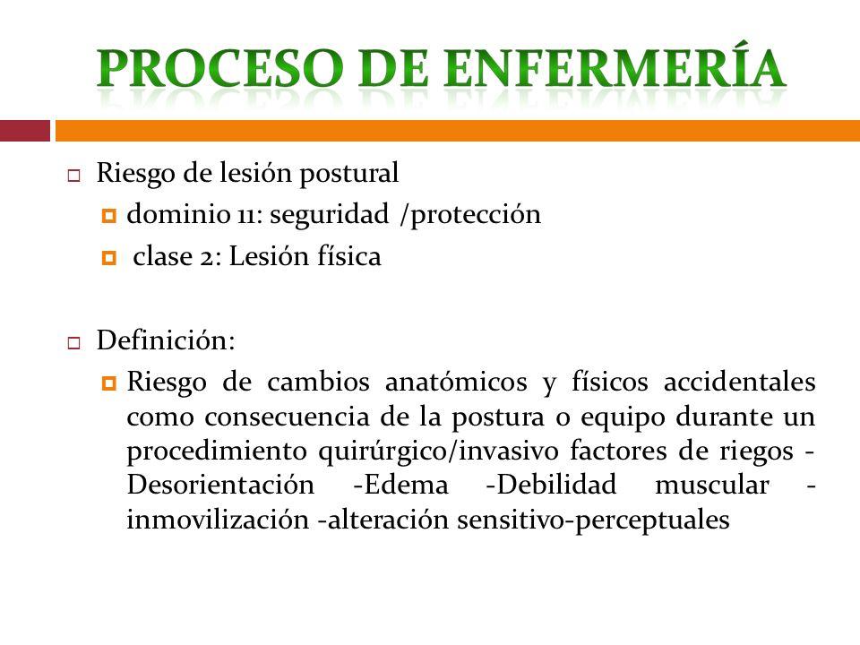Riesgo de lesión postural dominio 11: seguridad /protección clase 2: Lesión física Definición: Riesgo de cambios anatómicos y físicos accidentales com
