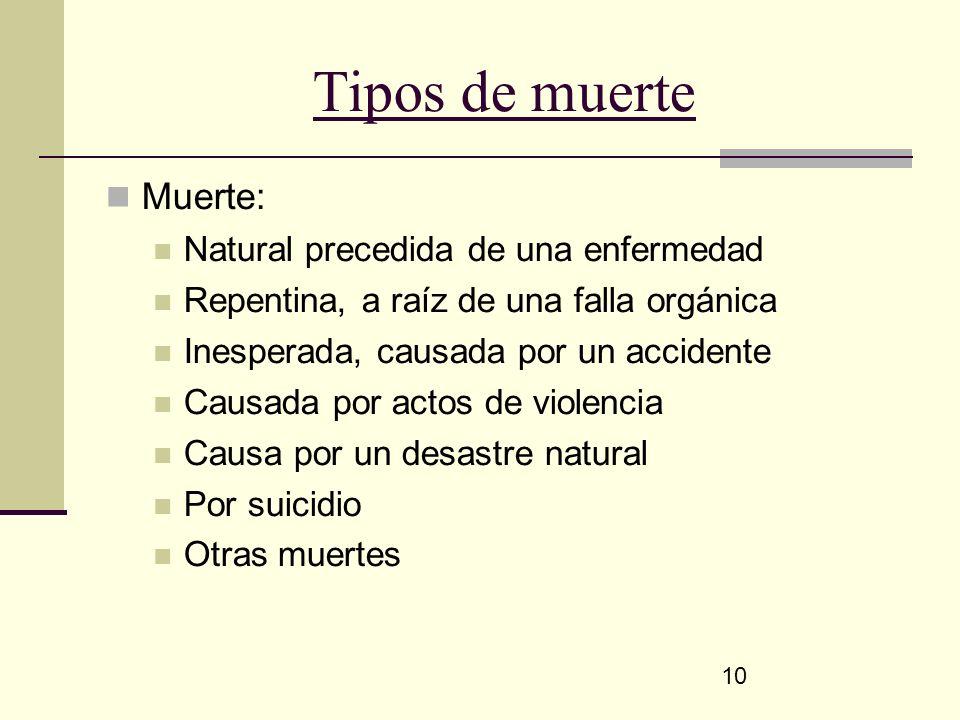 10 Tipos de muerte Muerte: Natural precedida de una enfermedad Repentina, a raíz de una falla orgánica Inesperada, causada por un accidente Causada po