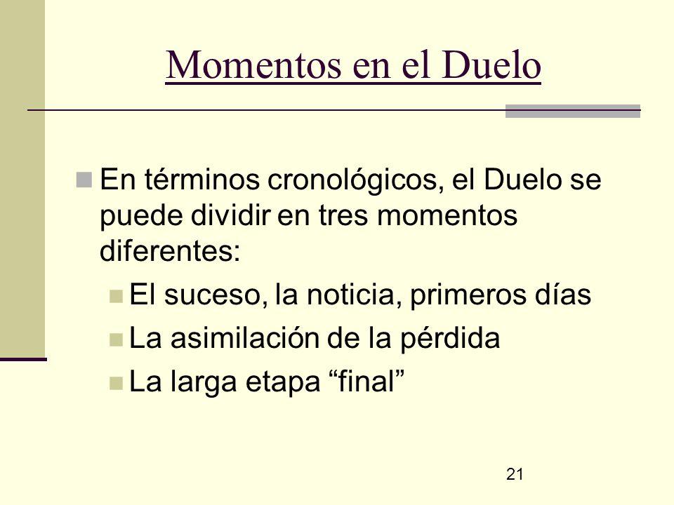 21 Momentos en el Duelo En términos cronológicos, el Duelo se puede dividir en tres momentos diferentes: El suceso, la noticia, primeros días La asimi