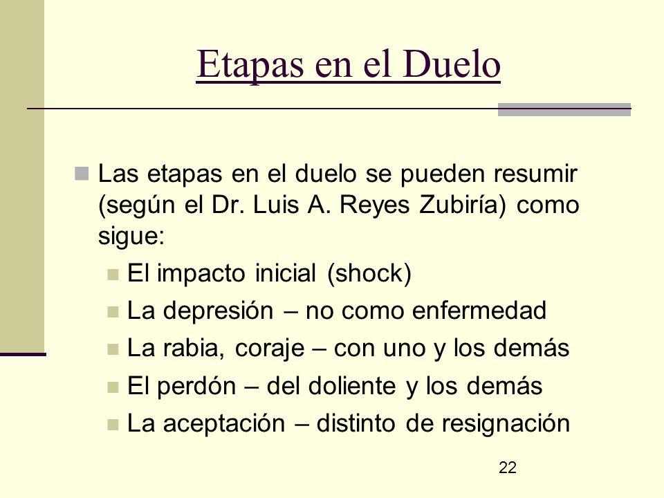 22 Etapas en el Duelo Las etapas en el duelo se pueden resumir (según el Dr. Luis A. Reyes Zubiría) como sigue: El impacto inicial (shock) La depresió