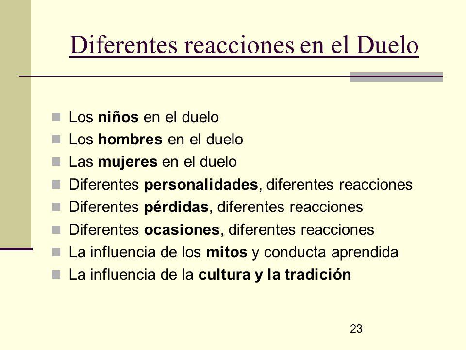 23 Diferentes reacciones en el Duelo Los niños en el duelo Los hombres en el duelo Las mujeres en el duelo Diferentes personalidades, diferentes reacc