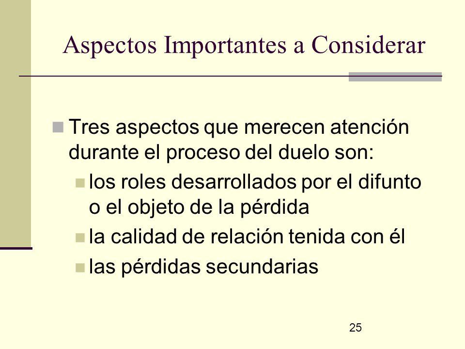 25 Aspectos Importantes a Considerar Tres aspectos que merecen atención durante el proceso del duelo son: los roles desarrollados por el difunto o el