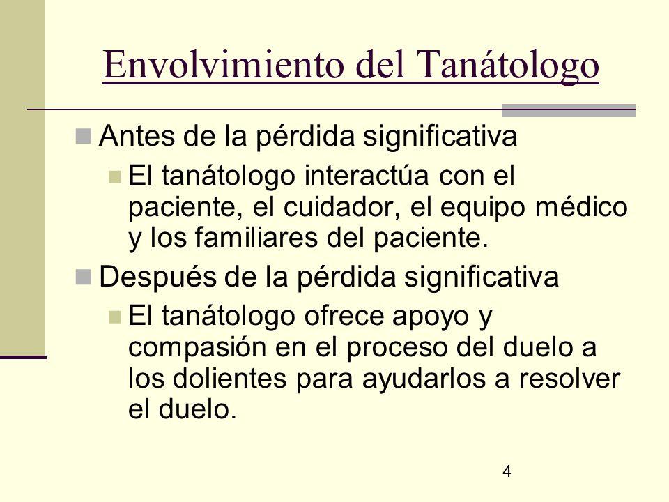 4 Envolvimiento del Tanátologo Antes de la pérdida significativa El tanátologo interactúa con el paciente, el cuidador, el equipo médico y los familia