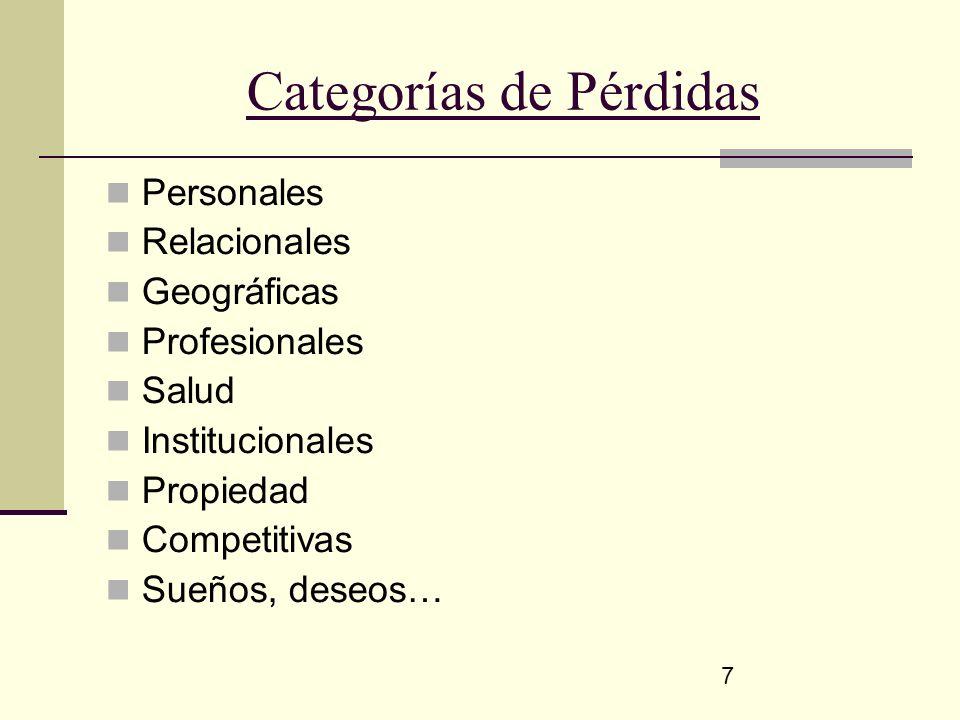 7 Categorías de Pérdidas Personales Relacionales Geográficas Profesionales Salud Institucionales Propiedad Competitivas Sueños, deseos…