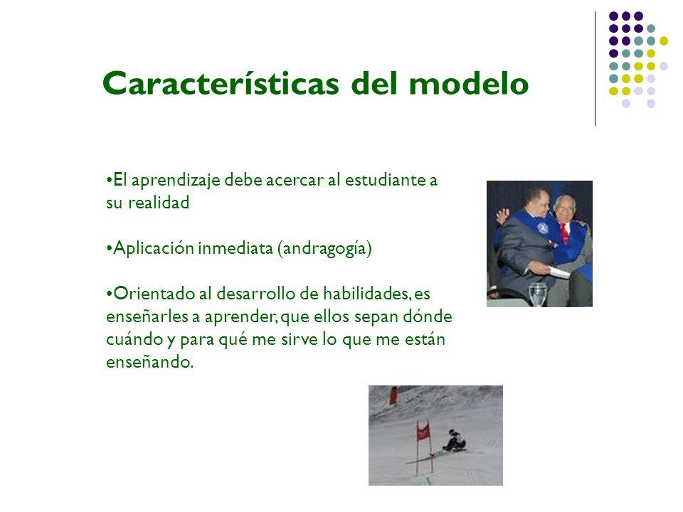 Características del modelo El aprendizaje debe acercar al estudiante a su realidad Aplicación inmediata (andragogía) Orientado al desarrollo de habili