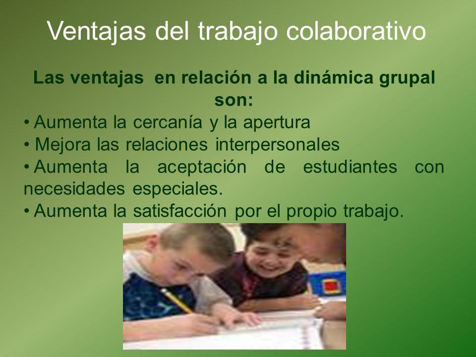 Ventajas del trabajo colaborativo Las ventajas en relación a la dinámica grupal son: Aumenta la cercanía y la apertura Mejora las relaciones interpers
