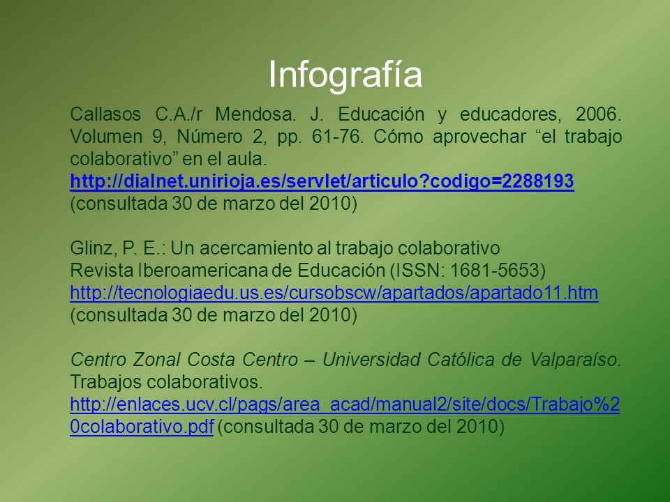 Infografía Callasos C.A./r Mendosa. J. Educación y educadores, 2006. Volumen 9, Número 2, pp. 61-76. Cómo aprovechar el trabajo colaborativo en el aul