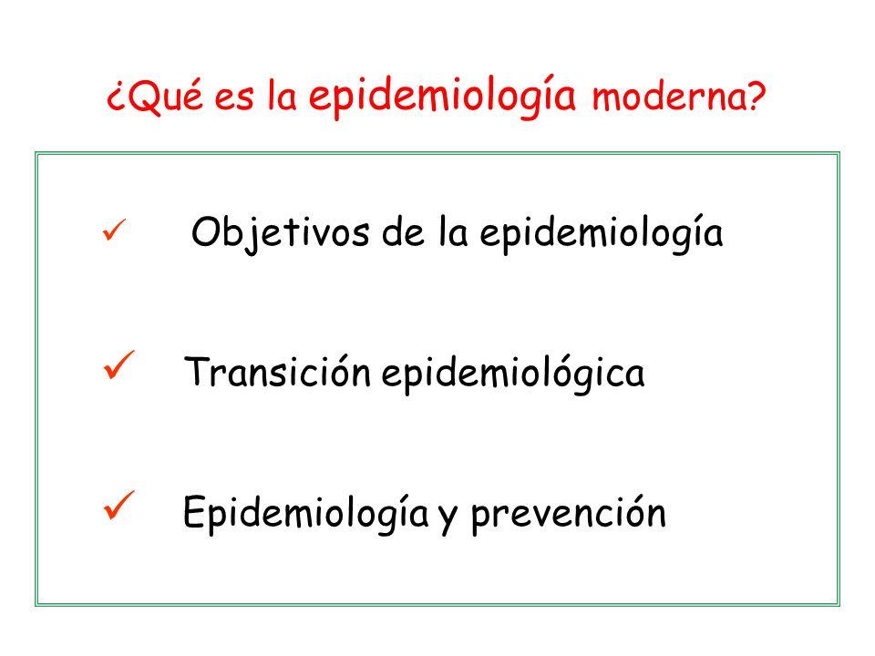 Epidemiología (Algunas definiciones) Estudio de la distribución y los factores que determinan las enfermedades en las poblaciones humanas.
