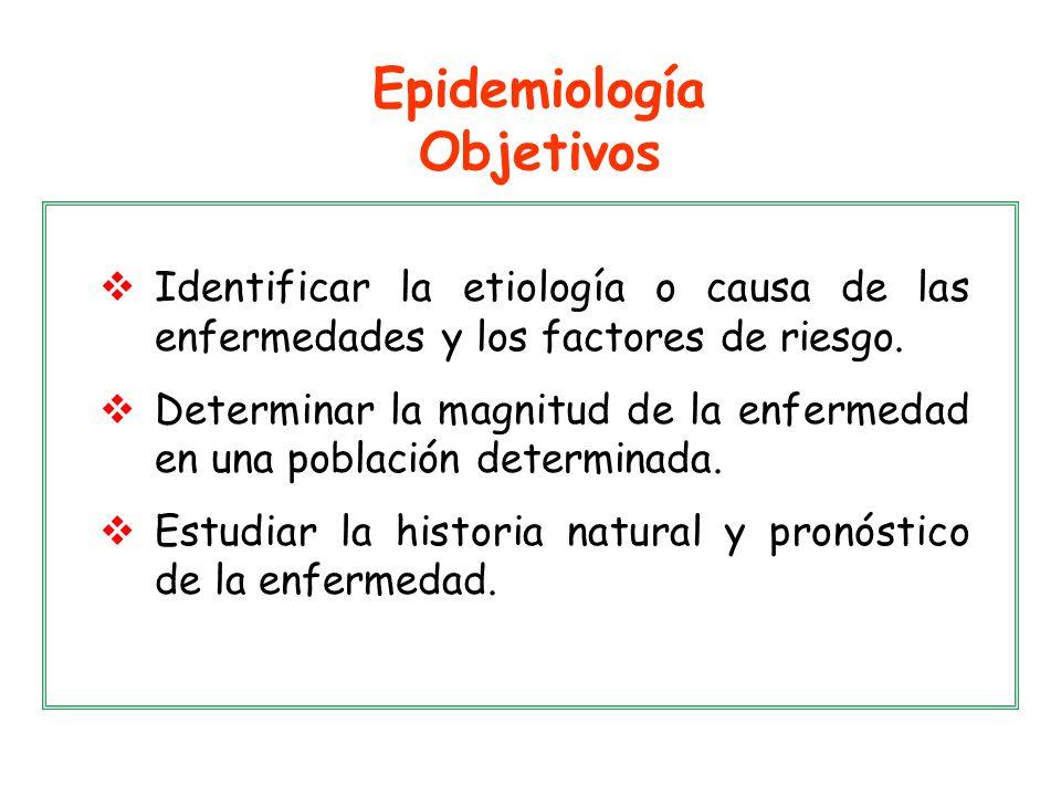 Epidemiología Objetivos Evaluar nuevas medidas preventivas, medicamentos, así como modelos de atención a la salud.