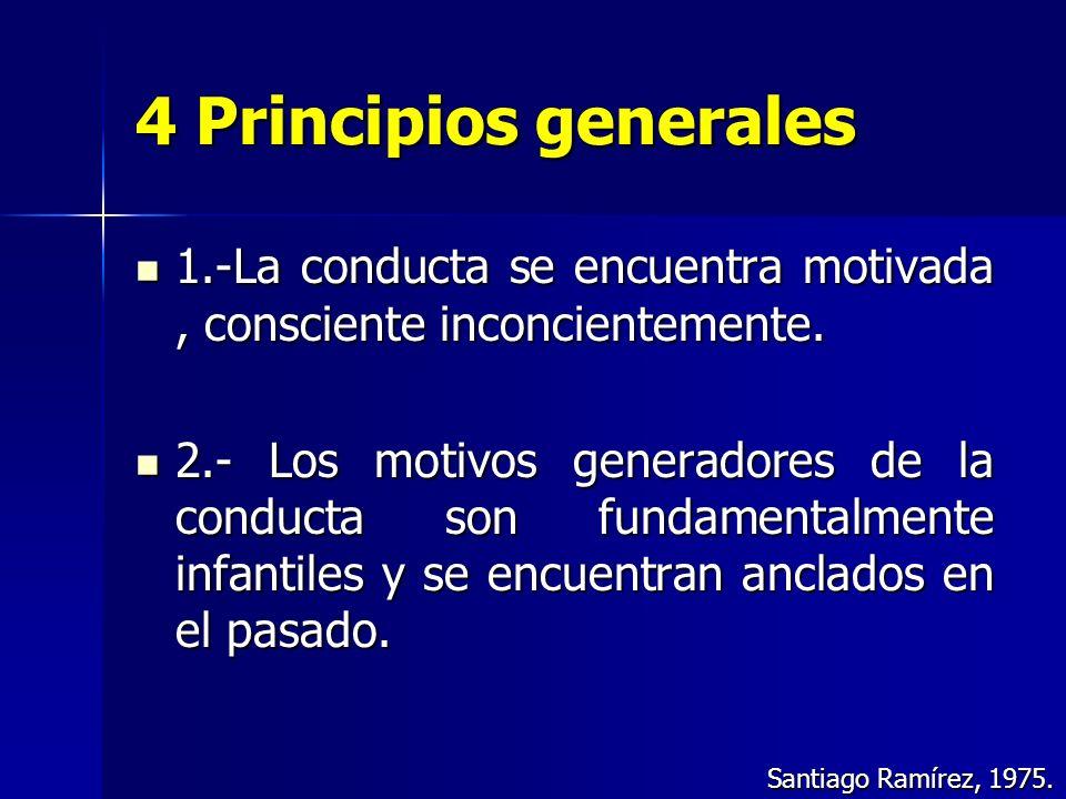 4 Principios generales 1.-La conducta se encuentra motivada, consciente inconcientemente. 1.-La conducta se encuentra motivada, consciente inconciente
