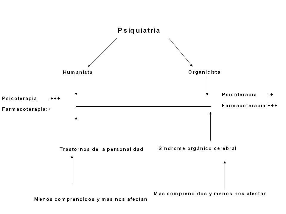 En esta etapa se quedan fijadas las personalidades Anales En esta etapa se quedan fijadas las personalidades Anales –Obsesivas.