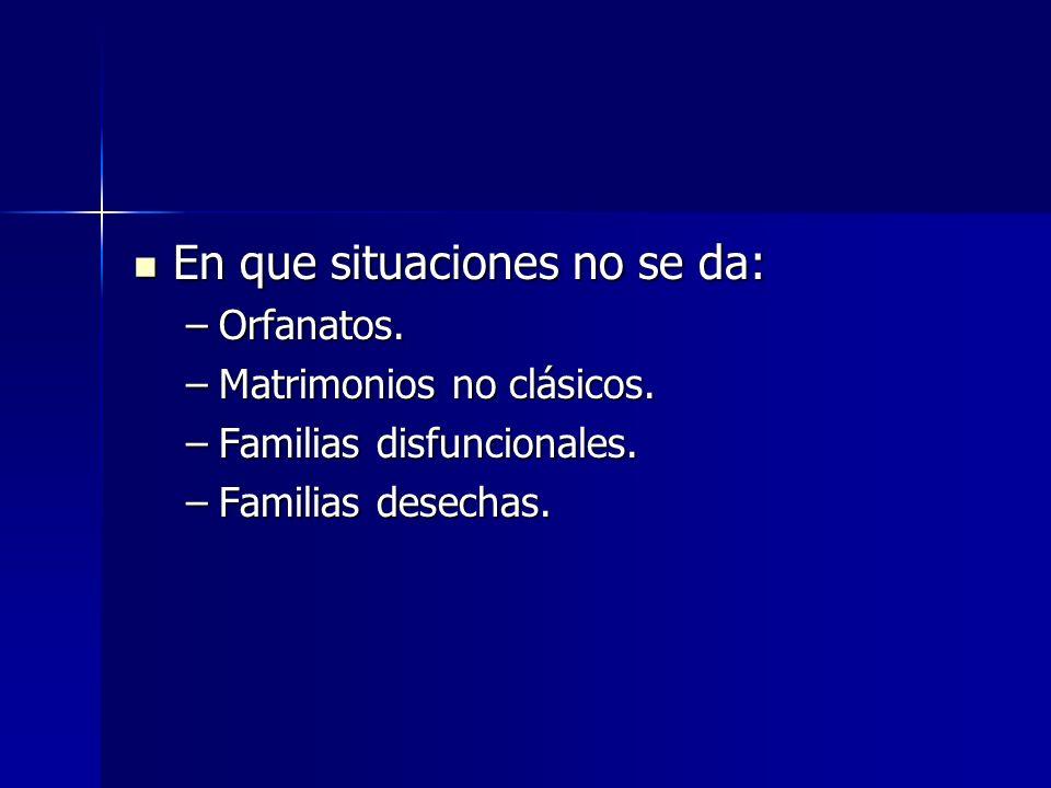 En que situaciones no se da: En que situaciones no se da: –Orfanatos. –Matrimonios no clásicos. –Familias disfuncionales. –Familias desechas.