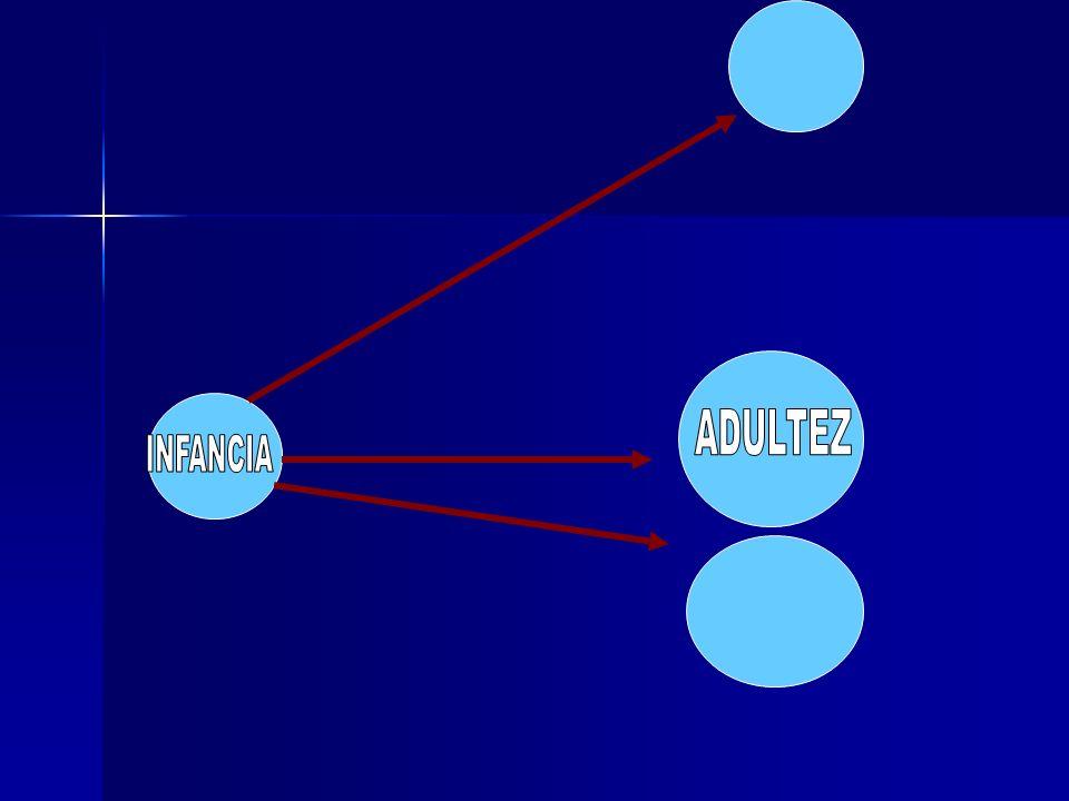 4 Principios generales 1.-La conducta se encuentra motivada, consciente inconcientemente.