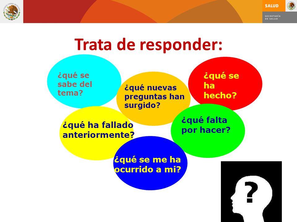 Trata de responder: ¿qué se ha hecho? ¿qué se sabe del tema? ¿qué nuevas preguntas han surgido? ¿qué ha fallado anteriormente? ¿qué falta por hacer? ¿
