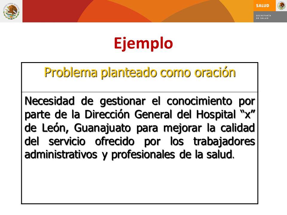 Problema planteado como oración Necesidad de gestionar el conocimiento por parte de la Dirección General del Hospital x de León, Guanajuato para mejor
