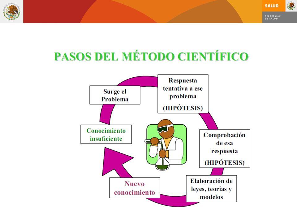 Características del Planteamiento del Problema Resoluble (que pueda ser aprobado) Congruente (campo de conocimiento afin) Viable (accesible, factible) Relevante (interesante, significativo)