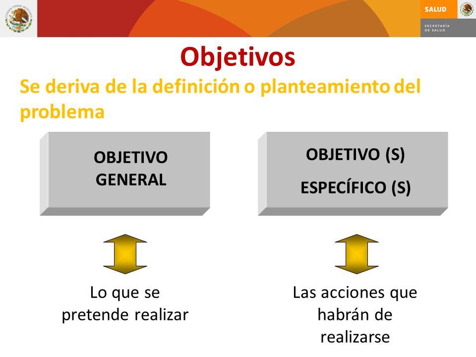 OBJETIVO GENERAL OBJETIVO (S) ESPECÍFICO (S) Lo que se pretende realizar Las acciones que habrán de realizarse Se deriva de la definición o planteamie