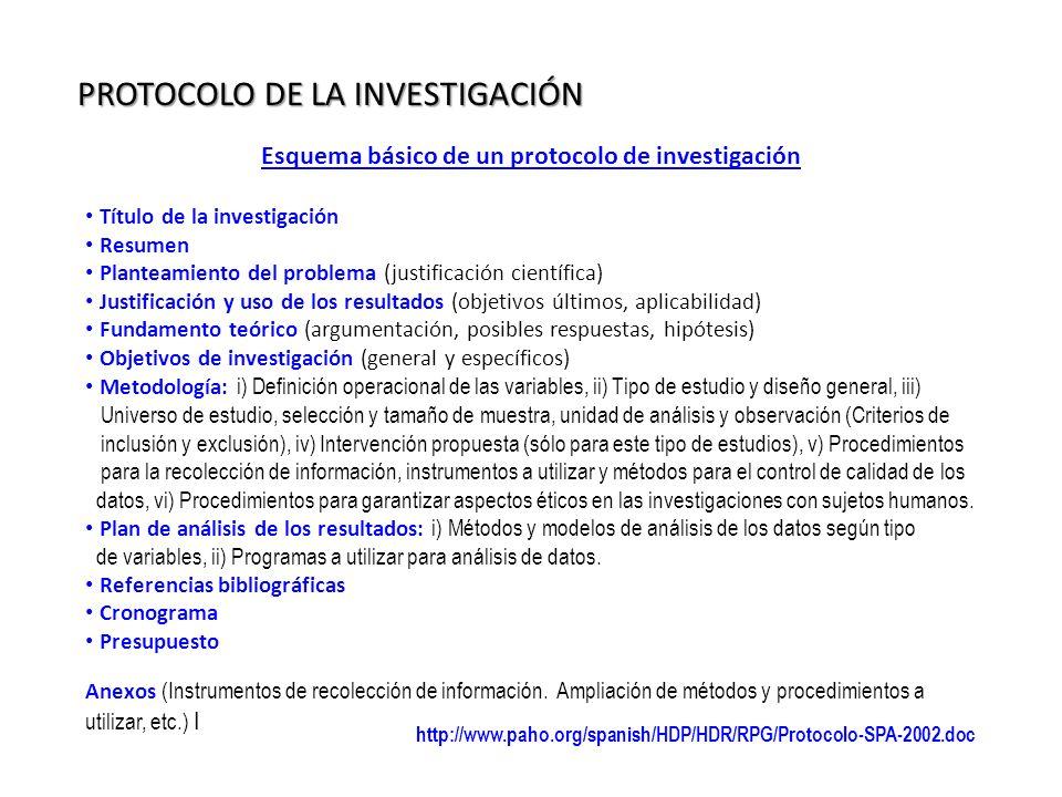 PROTOCOLO DE LA INVESTIGACIÓN Esquema básico de un protocolo de investigación Título de la investigación Resumen Planteamiento del problema (justifica