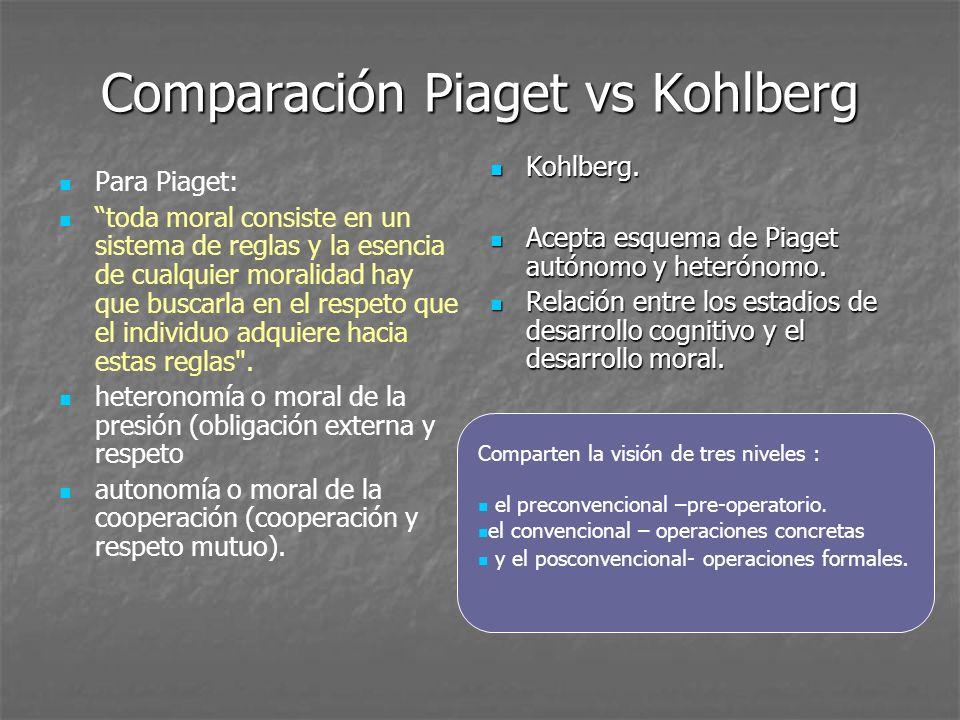 Comparación Piaget vs Kohlberg Para Piaget: toda moral consiste en un sistema de reglas y la esencia de cualquier moralidad hay que buscarla en el res