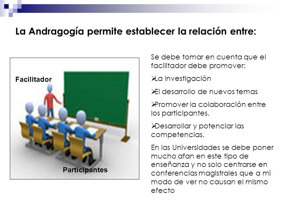 La Andragogía permite establecer la relación entre: Facilitador Participantes Se debe tomar en cuenta que el facilitador debe promover: La Investigación El desarrollo de nuevos temas Promover la colaboración entre los participantes.