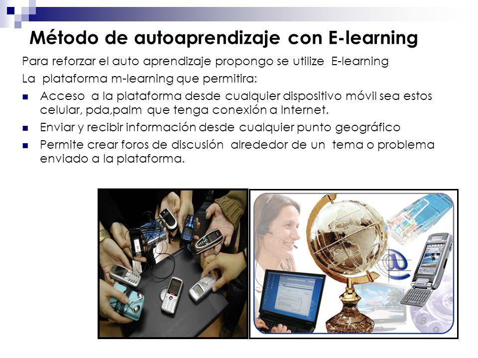 Método de autoaprendizaje con E-learning Facilitador Provee Información Documentación Recursos Multimedia Evaluación Horizontal Participante Investigar Analizar Debatir Realiza Tareas Genera Conocimiento Participación Activa del Estudiante Adulto, en Foros en Blogs Nota: En e-learning es una educación semiprencial