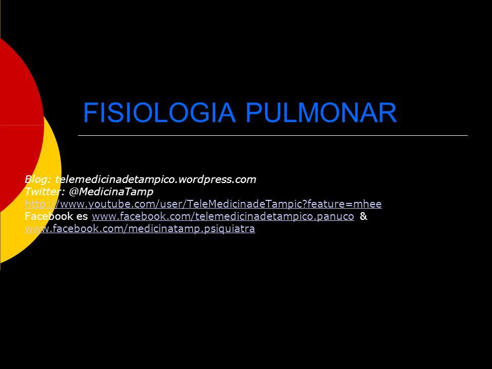 FISIOLOGIA PULMONAR Blog: telemedicinadetampico.wordpress.com Twitter: @MedicinaTamp http://www.youtube.com/user/TeleMedicinadeTampic?feature=mhee Fac