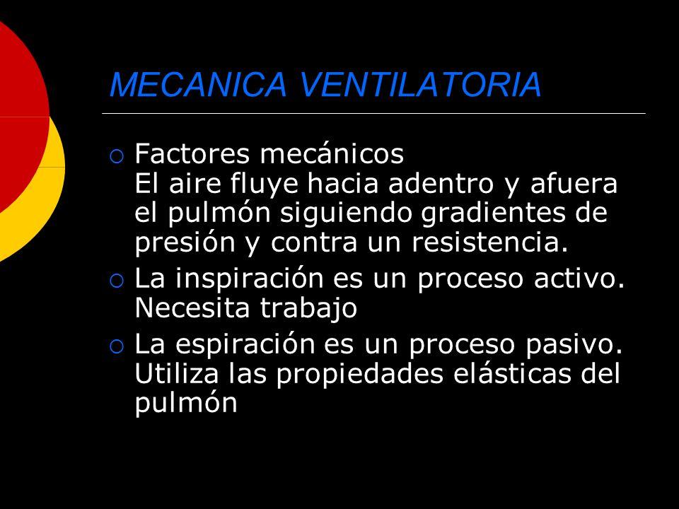 MECANICA VENTILATORIA Factores mecánicos El aire fluye hacia adentro y afuera el pulmón siguiendo gradientes de presión y contra un resistencia. La in