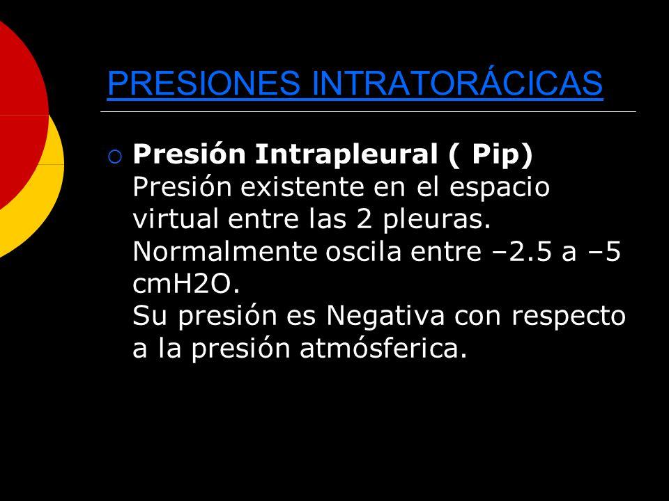 PRESIONES INTRATORÁCICAS Presión Intrapleural ( Pip) Presión existente en el espacio virtual entre las 2 pleuras. Normalmente oscila entre –2.5 a –5 c