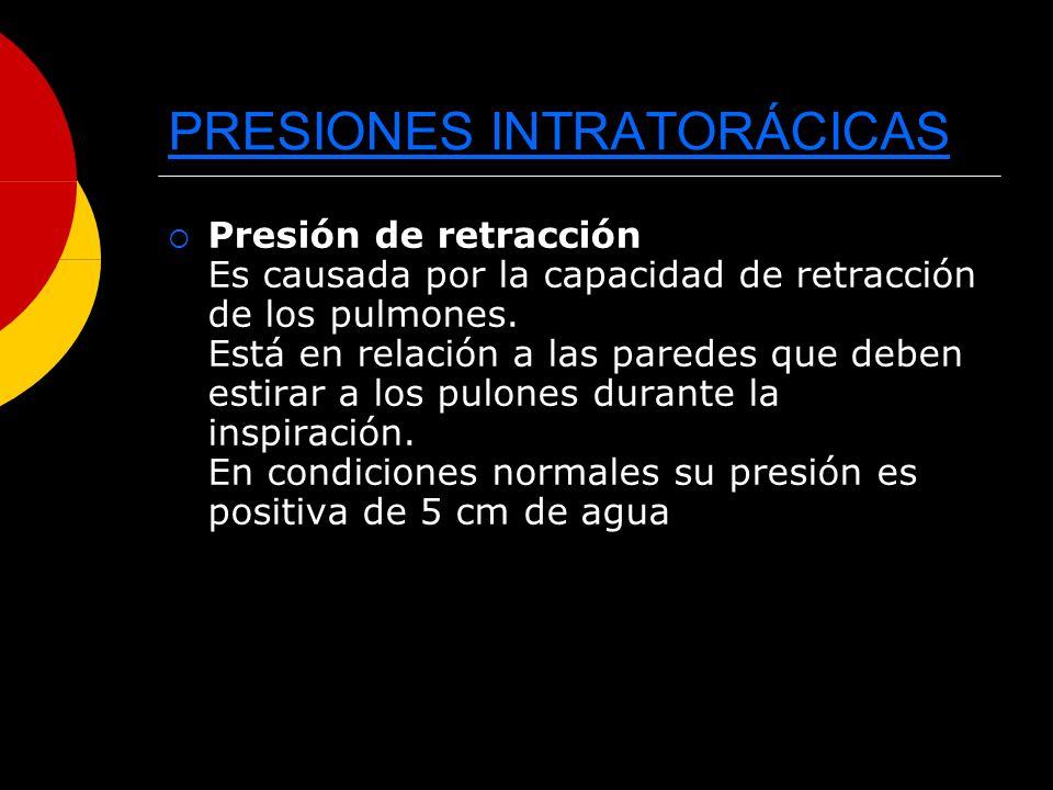 PRESIONES INTRATORÁCICAS Presión de retracción Es causada por la capacidad de retracción de los pulmones. Está en relación a las paredes que deben est