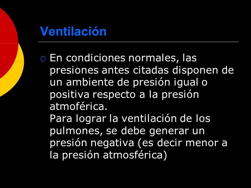 Ventilación En condiciones normales, las presiones antes citadas disponen de un ambiente de presión igual o positiva respecto a la presión atmoférica.