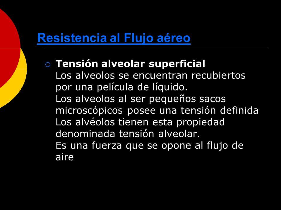 Resistencia al Flujo aéreo Tensión alveolar superficial Los alveolos se encuentran recubiertos por una película de líquido. Los alveolos al ser pequeñ