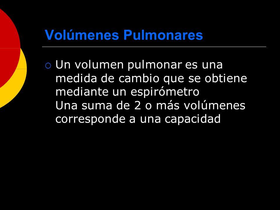 Volúmenes Pulmonares Un volumen pulmonar es una medida de cambio que se obtiene mediante un espirómetro Una suma de 2 o más volúmenes corresponde a un