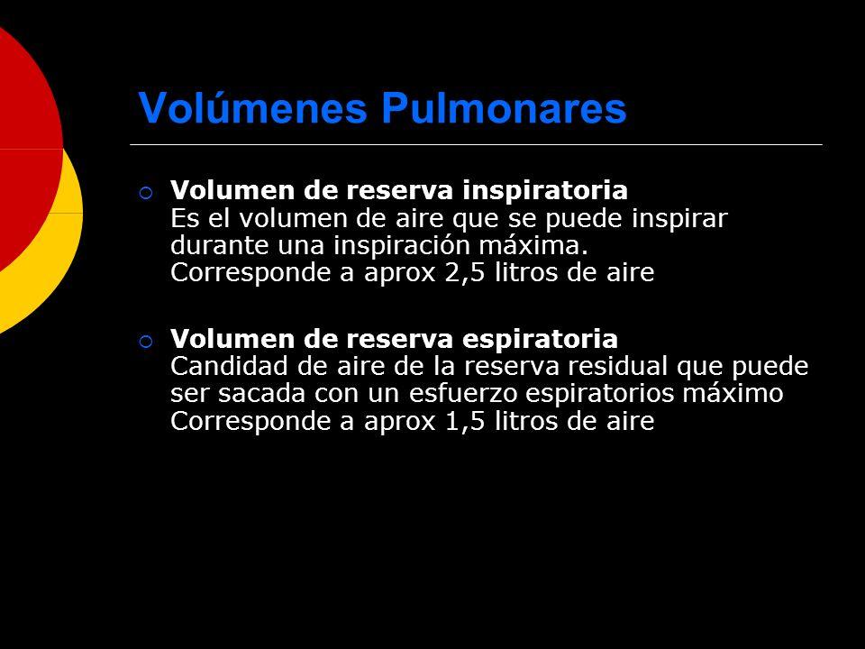 Volúmenes Pulmonares Volumen de reserva inspiratoria Es el volumen de aire que se puede inspirar durante una inspiración máxima. Corresponde a aprox 2