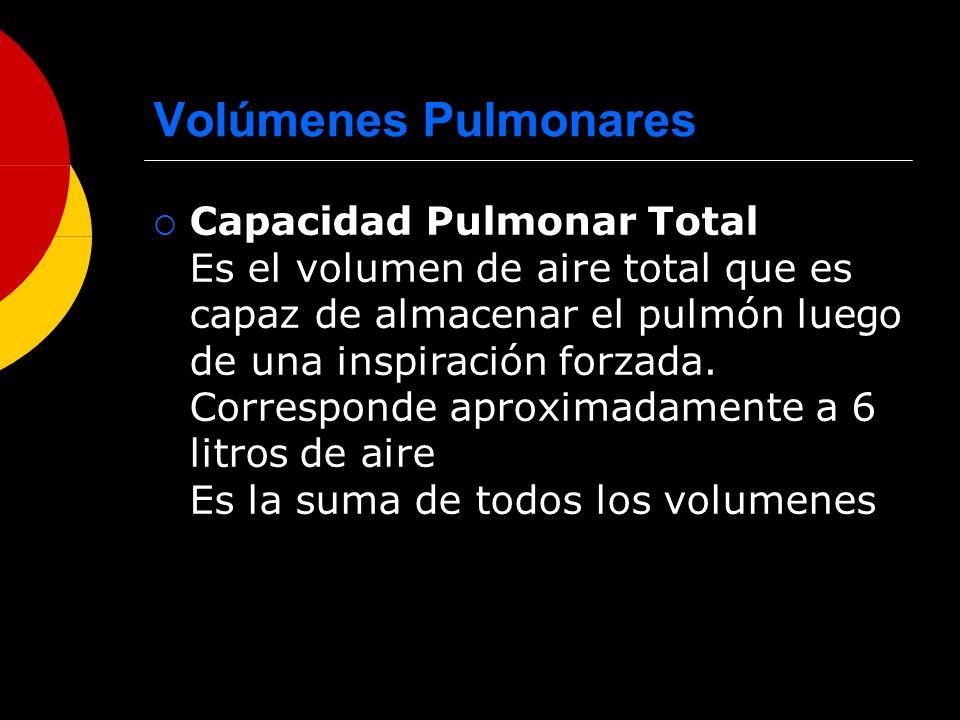 Volúmenes Pulmonares Capacidad Pulmonar Total Es el volumen de aire total que es capaz de almacenar el pulmón luego de una inspiración forzada. Corres