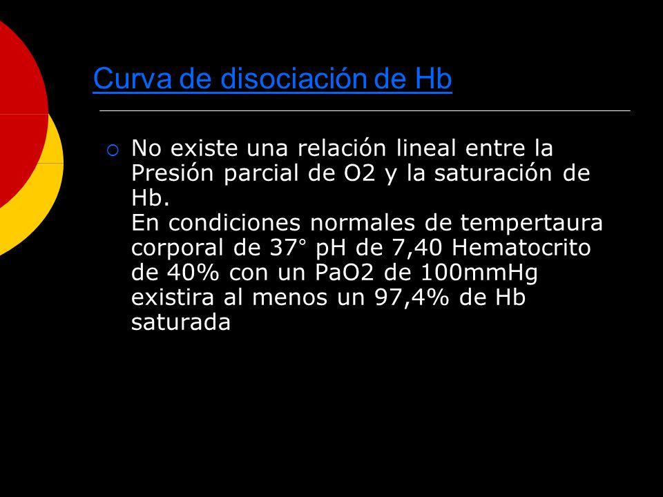 Curva de disociación de Hb No existe una relación lineal entre la Presión parcial de O2 y la saturación de Hb. En condiciones normales de tempertaura