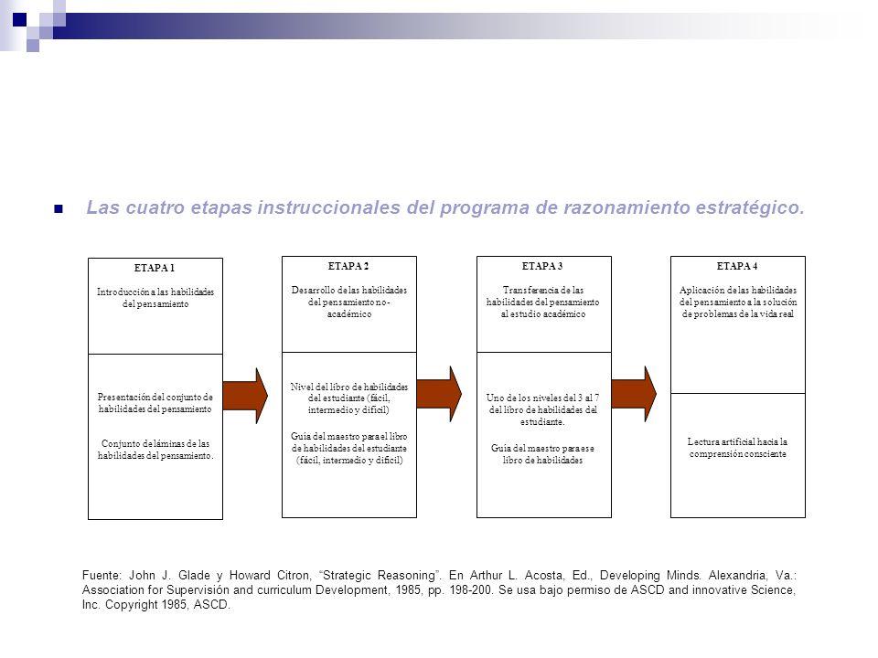 Las cuatro etapas instruccionales del programa de razonamiento estratégico. ETAPA 1 Introducción a las habilidades del pensamiento Presentación del co