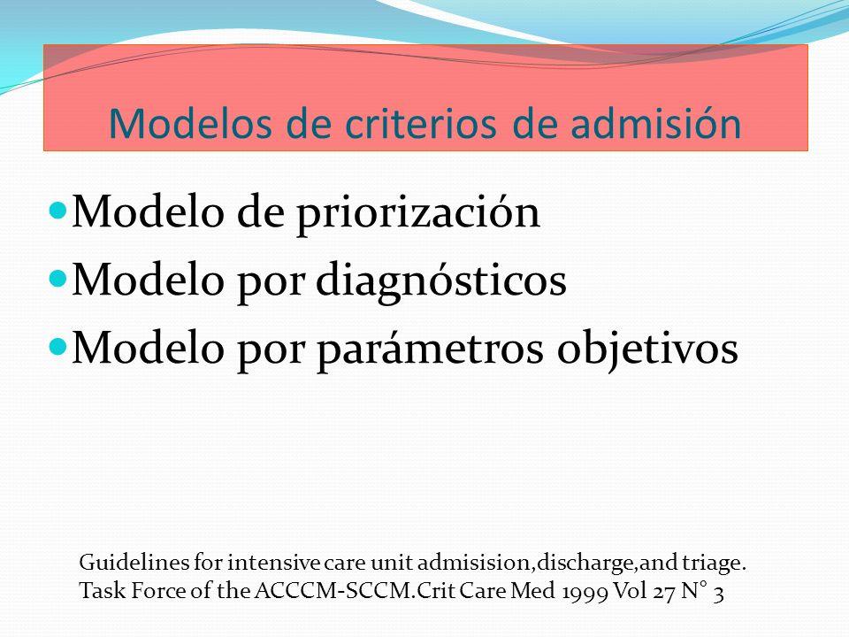 Modelos de criterios de admisión Modelo de priorización Modelo por diagnósticos Modelo por parámetros objetivos Guidelines for intensive care unit adm
