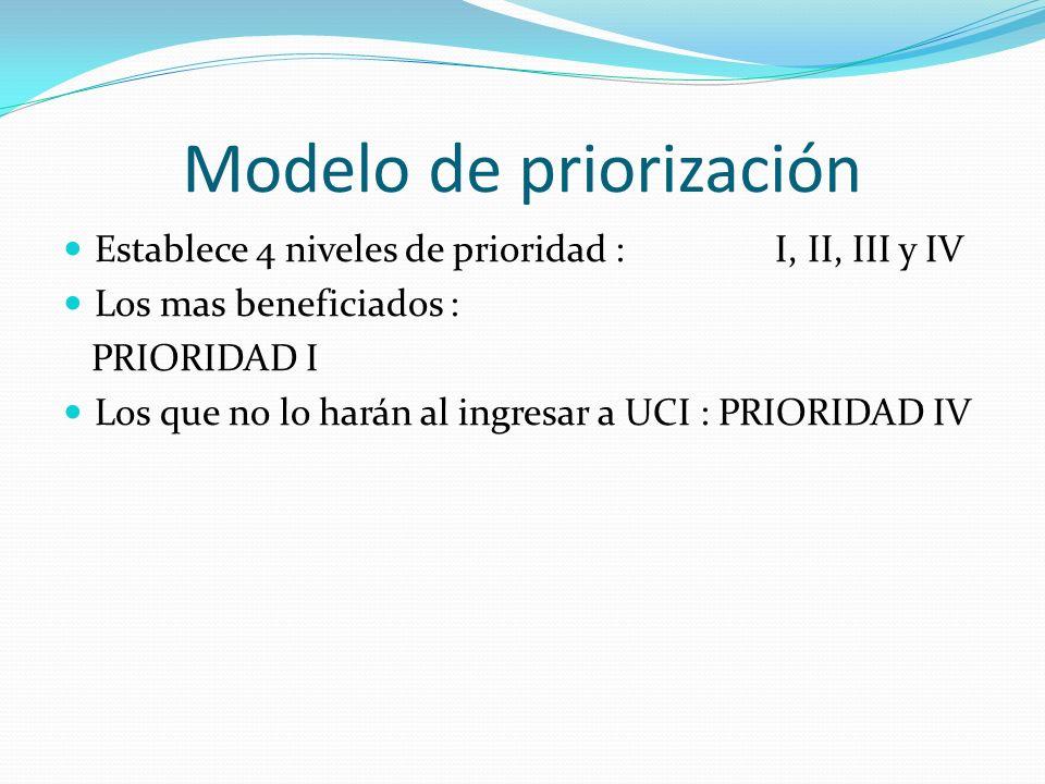 Modelo de priorización Establece 4 niveles de prioridad : I, II, III y IV Los mas beneficiados : PRIORIDAD I Los que no lo harán al ingresar a UCI : P