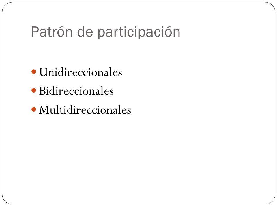 Patrón de participación Unidireccionales Bidireccionales Multidireccionales
