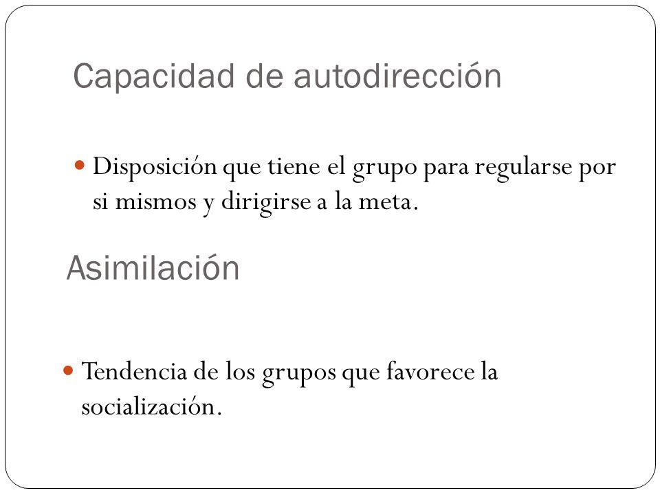 Capacidad de autodirección Disposición que tiene el grupo para regularse por si mismos y dirigirse a la meta.