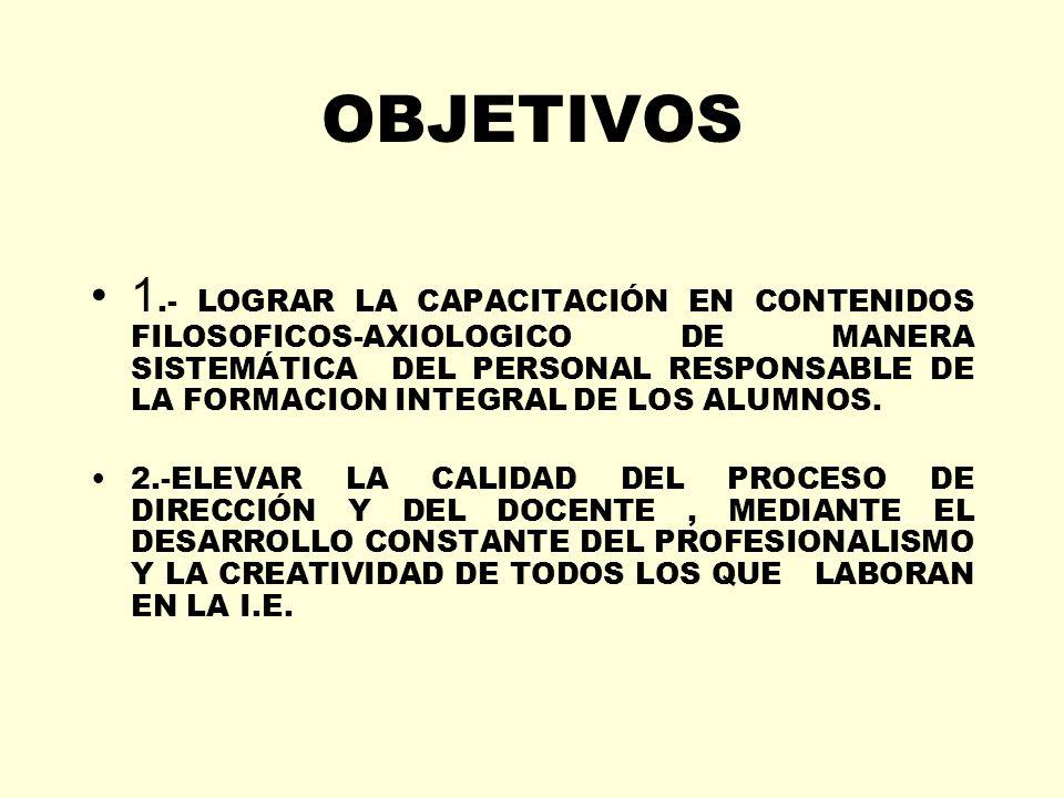 OBJETIVOS 1.- LOGRAR LA CAPACITACIÓN EN CONTENIDOS FILOSOFICOS-AXIOLOGICO DE MANERA SISTEMÁTICA DEL PERSONAL RESPONSABLE DE LA FORMACION INTEGRAL DE L
