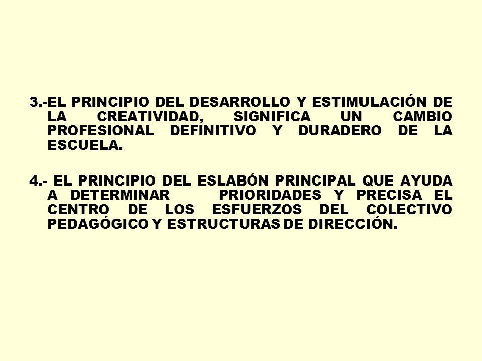 3.-EL PRINCIPIO DEL DESARROLLO Y ESTIMULACIÓN DE LA CREATIVIDAD, SIGNIFICA UN CAMBIO PROFESIONAL DEFINITIVO Y DURADERO DE LA ESCUELA. 4.- EL PRINCIPIO