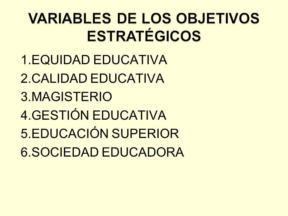 1.EQUIDAD EDUCATIVA 2.CALIDAD EDUCATIVA 3.MAGISTERIO 4.GESTIÓN EDUCATIVA 5.EDUCACIÓN SUPERIOR 6.SOCIEDAD EDUCADORA